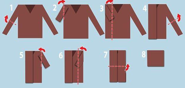 Один из способ складывания пиджака в чемодан.