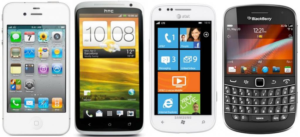 подбор смартфона по характеристикам и параметрам