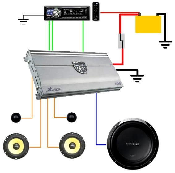 Принцип аудиосистемы