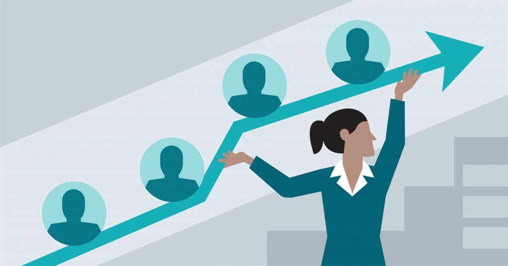 процесс управления продажами