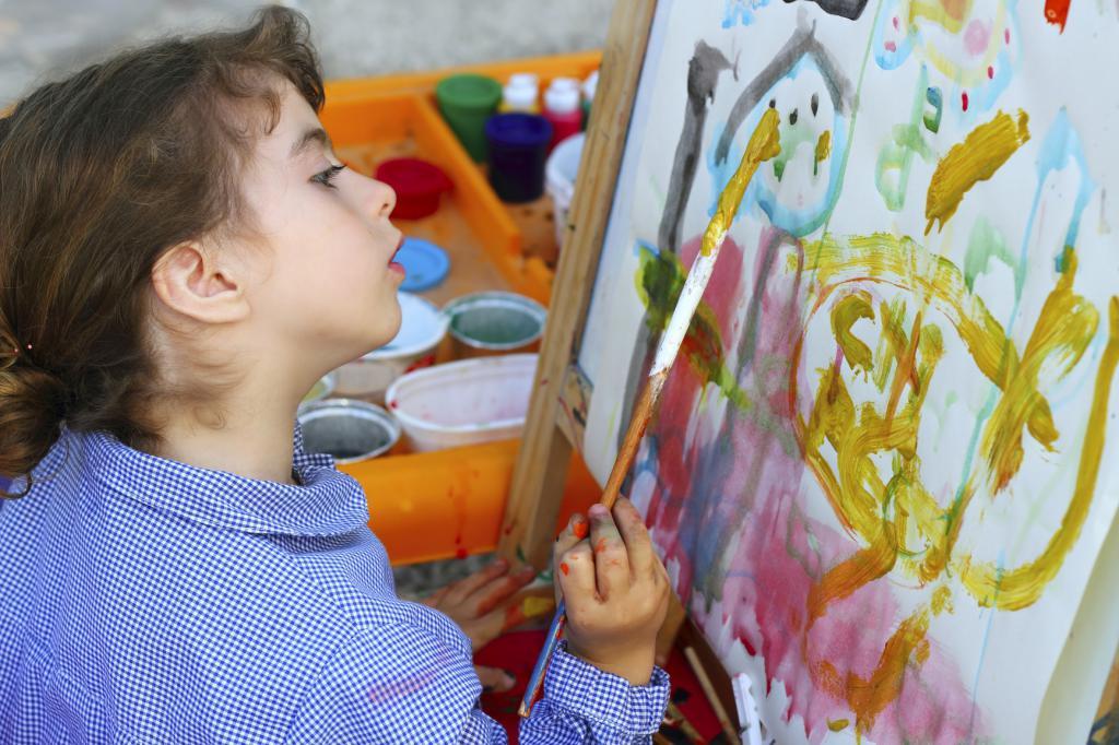 задачи художественно эстетического воспитания дошкольников