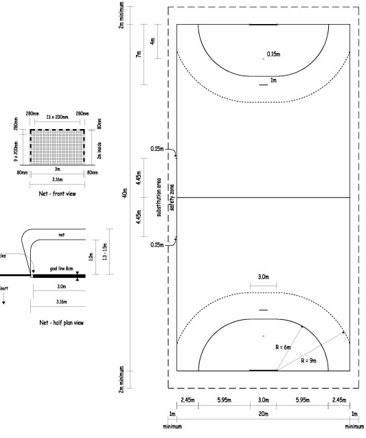 Разметка гандбольного поля