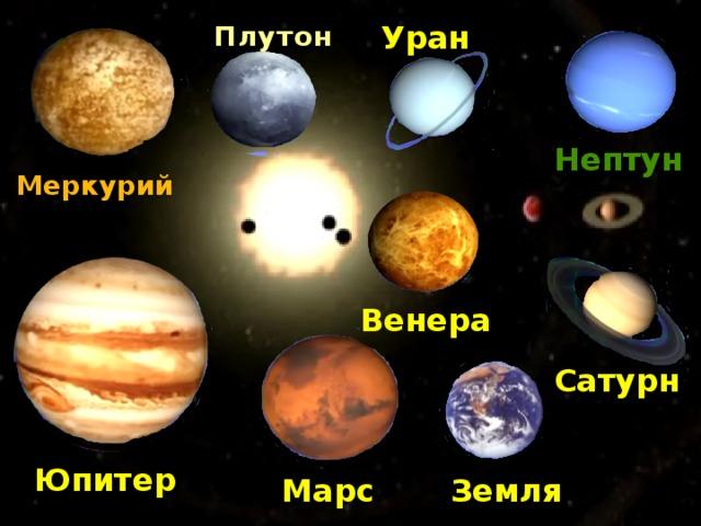внешний вид планет