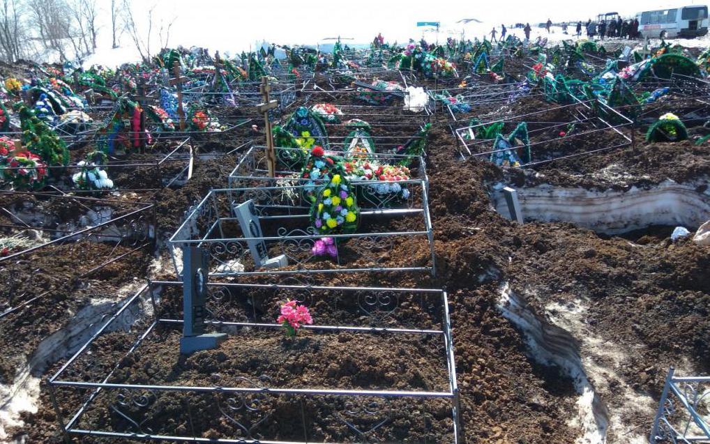 закрытие кладбища
