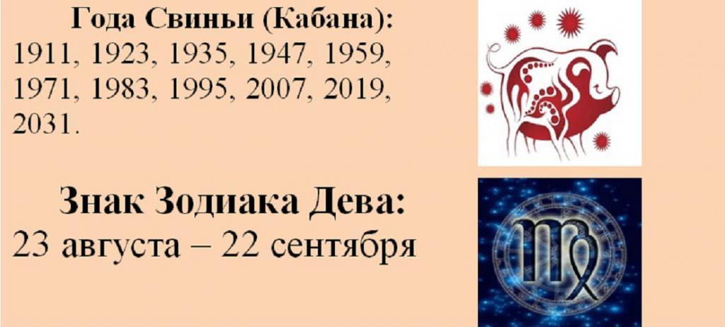 Год Кабана: года и даты
