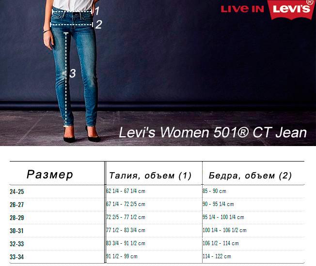 Женские джинсы модель 501