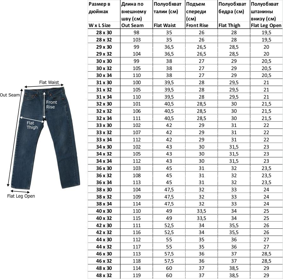 Мужские джинсы Levis размеры