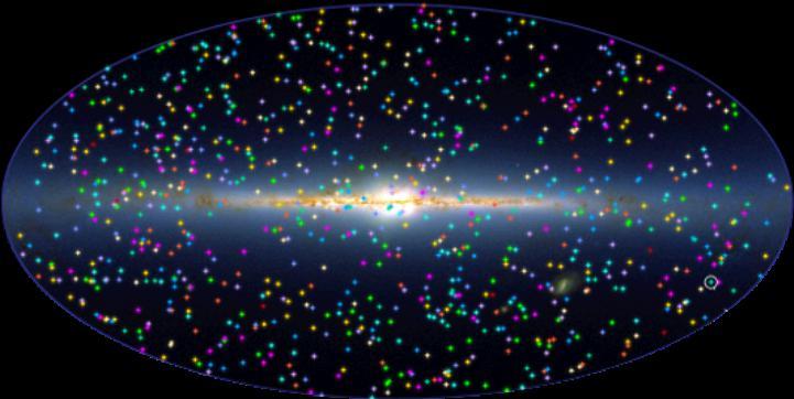 Распределение гамма-всплесков