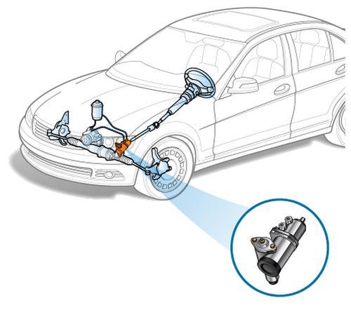устройство механизма рулевого управления