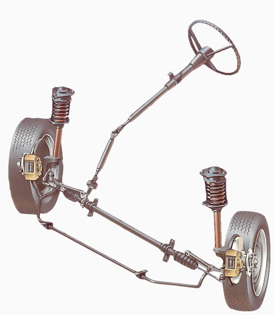 рулевое управление рулевой механизм