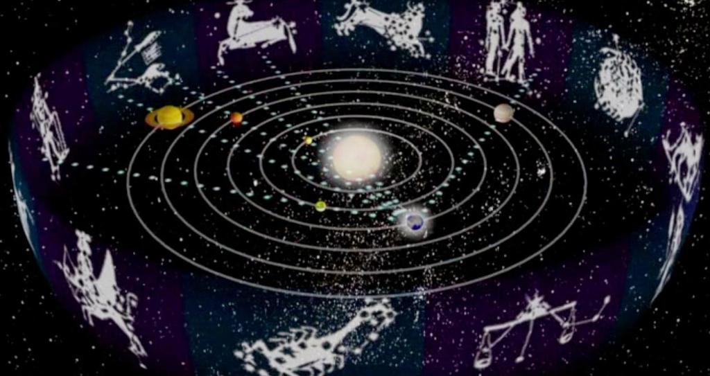 орбиты планет и зодиак