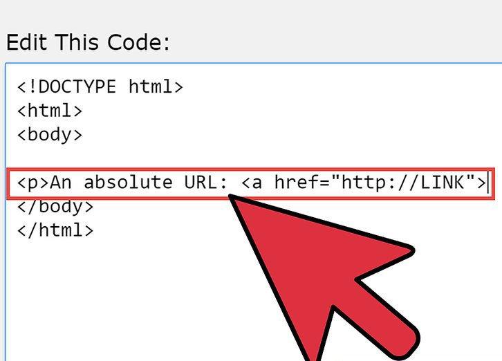 виды ссылок html