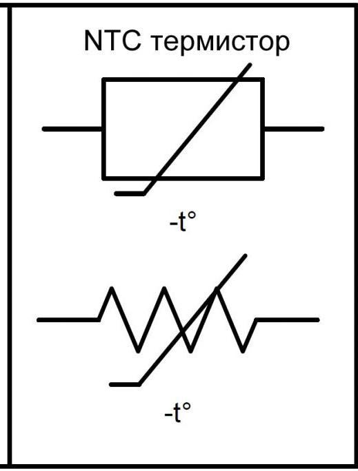 Изображение термистора