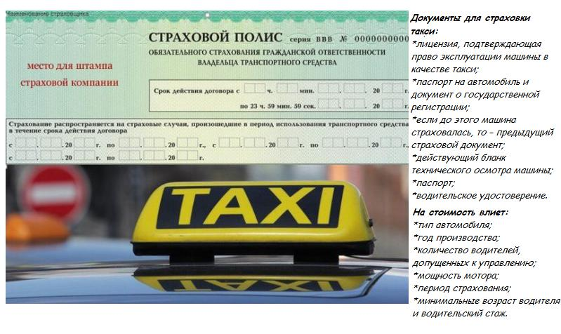 страхование такси