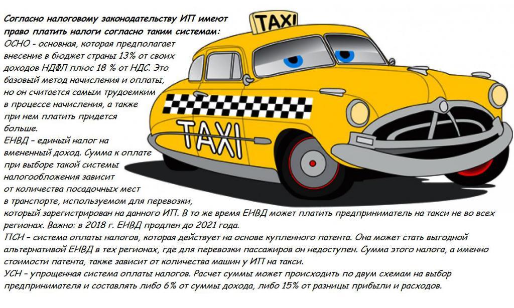 налоги на ип такси