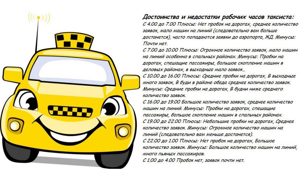 секреты работы в такси
