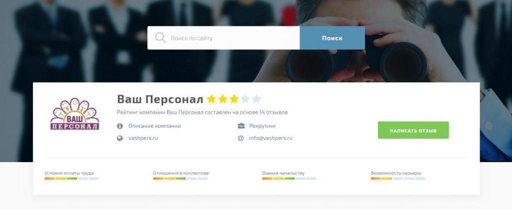 Рейтинг компании