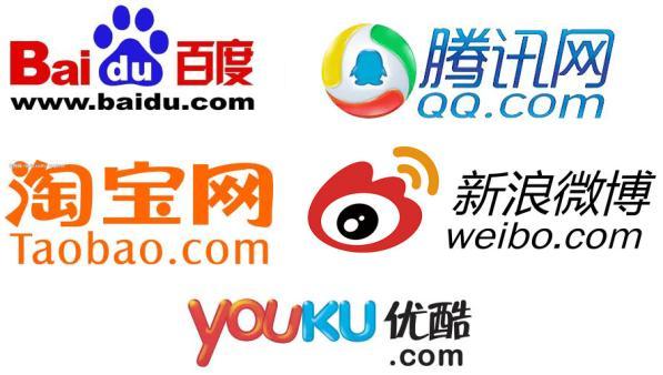 Китайские сайты