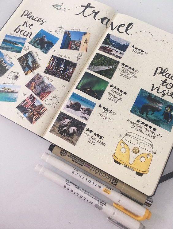 дневник туриста