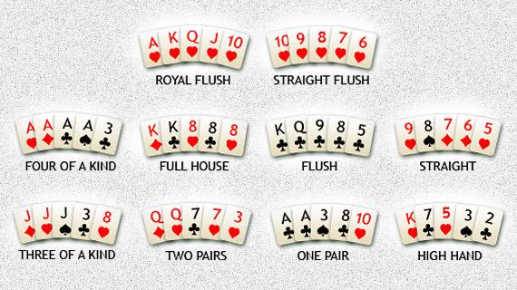 Удачные комбинации карт