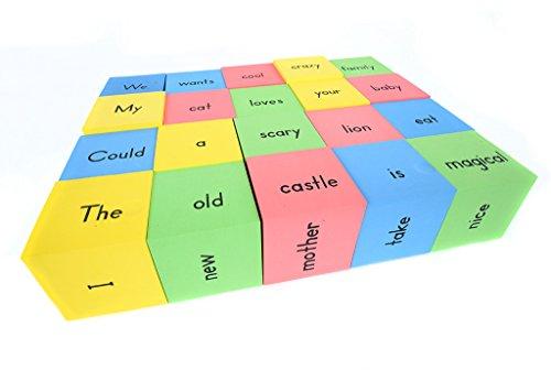 синтаксис это особый раздел науки о языке