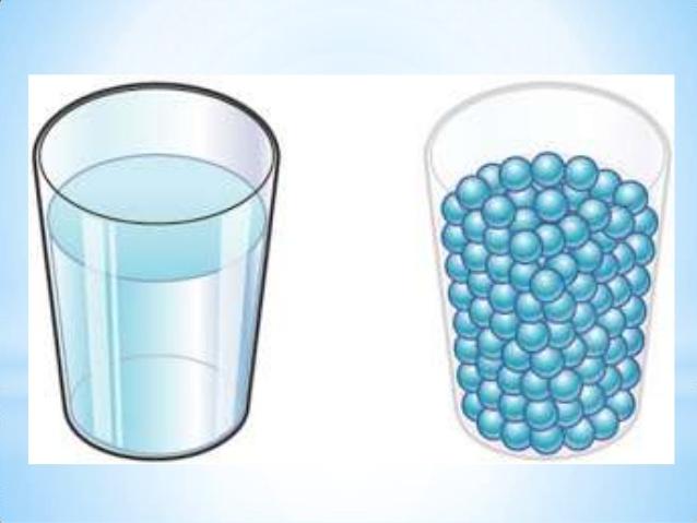 Расположение молекул в жидкости