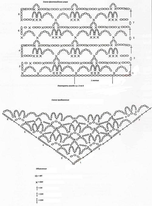 схема ажурного бактуса