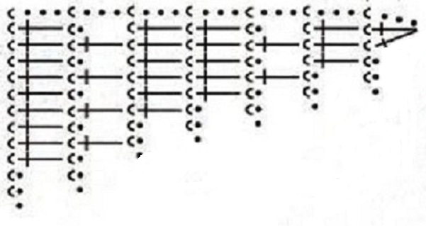 схема классического бактуса