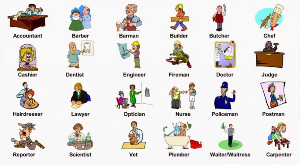 определение профессионального типа личности