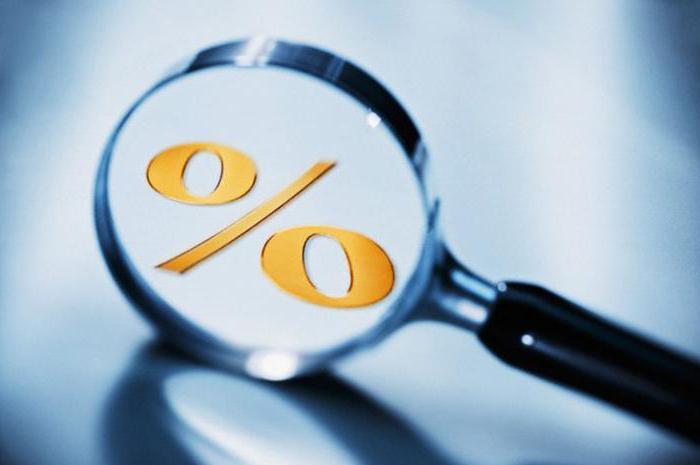 Процентная ставка в Fastmoney
