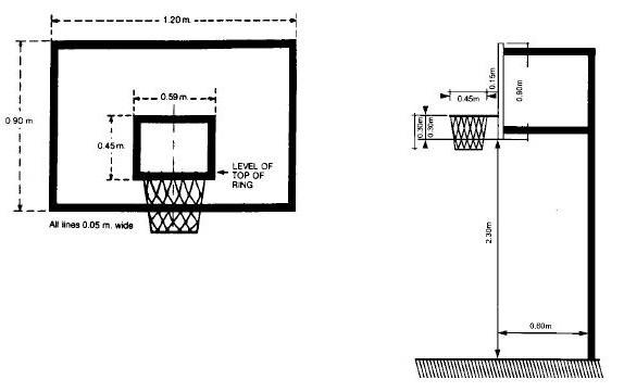 Баскетбольная стойка размеры