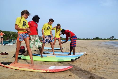 теоретическая часть обучения серфингу