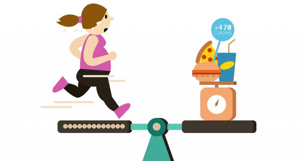 калории и физическая активность