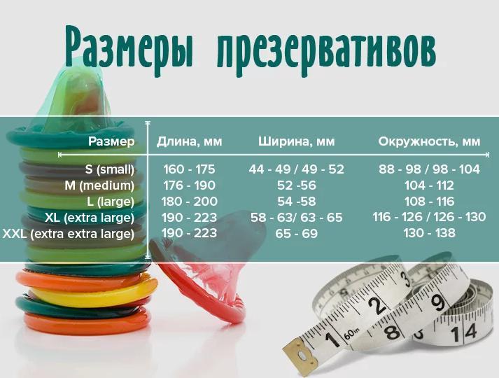 размер презерватива