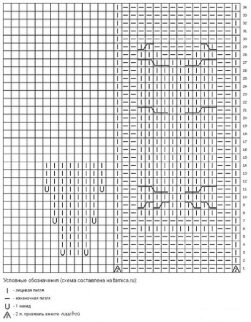 схема вязания совы