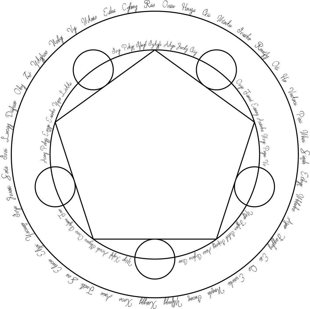 Трансмутационный круг из алхимии.