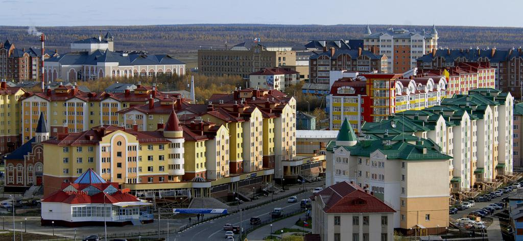 Современные районы города