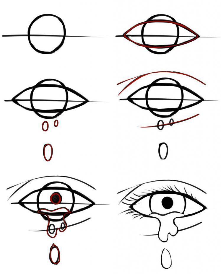 Этапы рисования глаза вторым способом