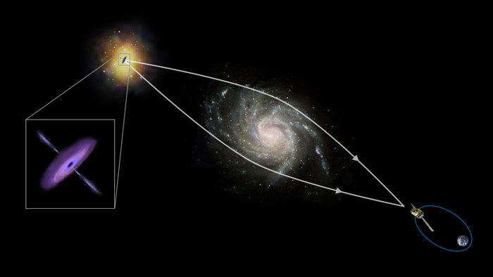 Пример гравитационной линзы