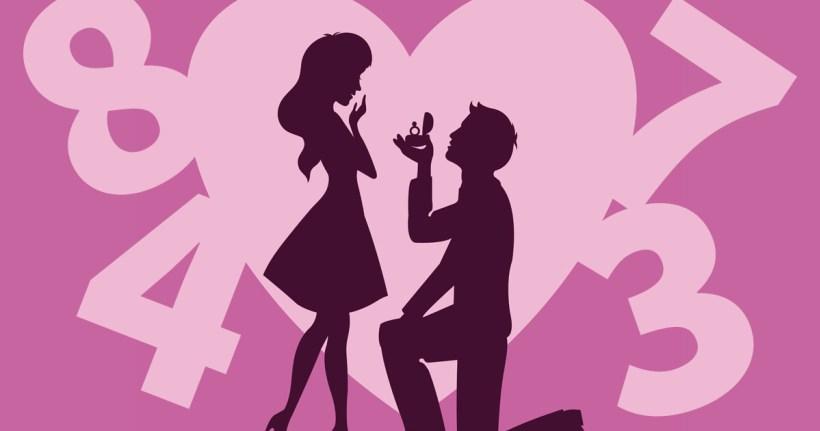 какой месяц самый благоприятный для свадьбы
