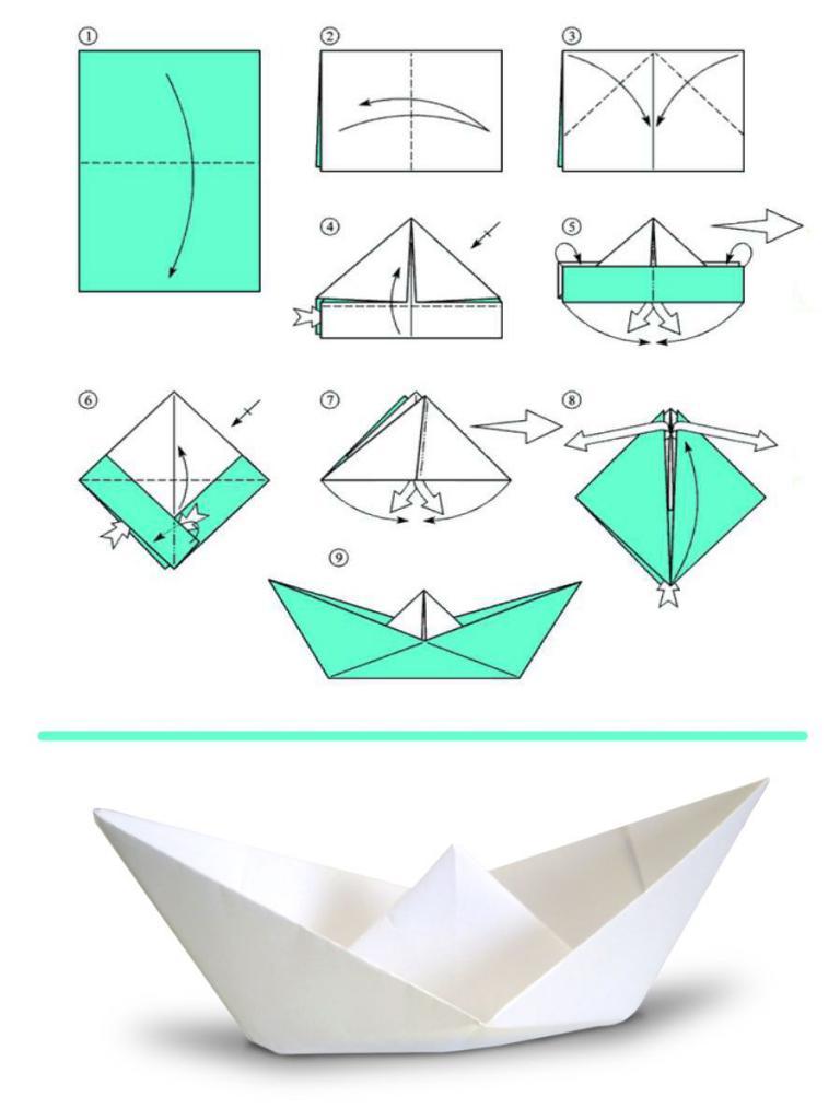 Схема обычного кораблика
