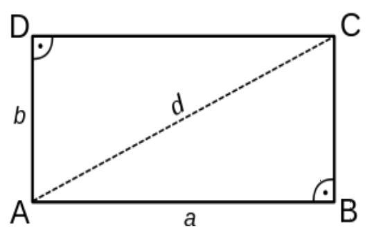 Прямоугольник и его стороны