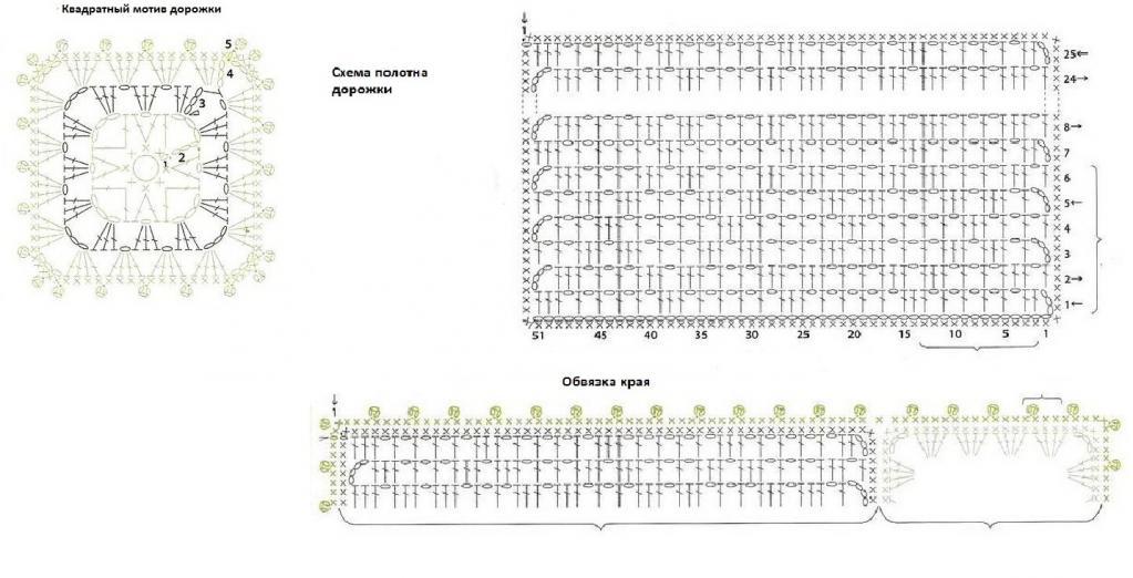 дорожки крючком схемы и описание