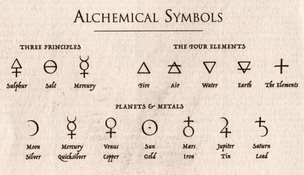 Основные алхимические символы