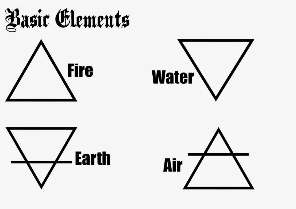 Символы базовых элементов