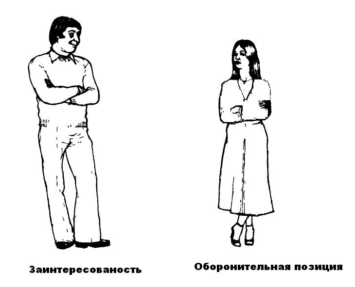 Язык жестов психология
