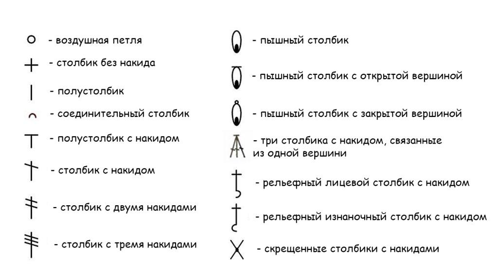 Обозначение символов для вязания крючком