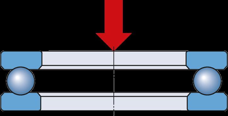 Схема упорного подшипника