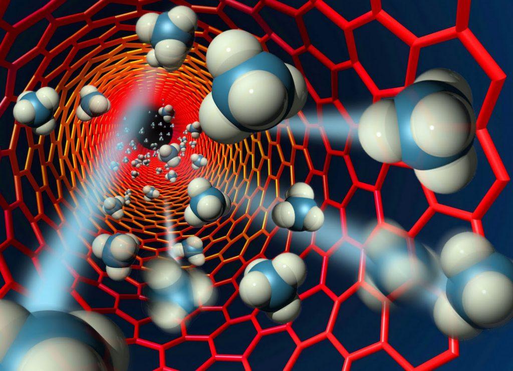 Нанометровые размеры частиц