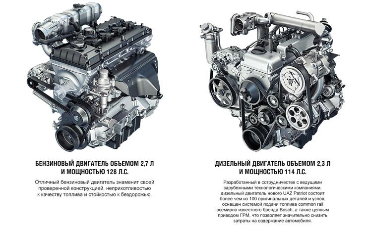 УАЗ дизель: тюнинг, эксплуатация и ремонт. Обзор автомобилей УАЗ